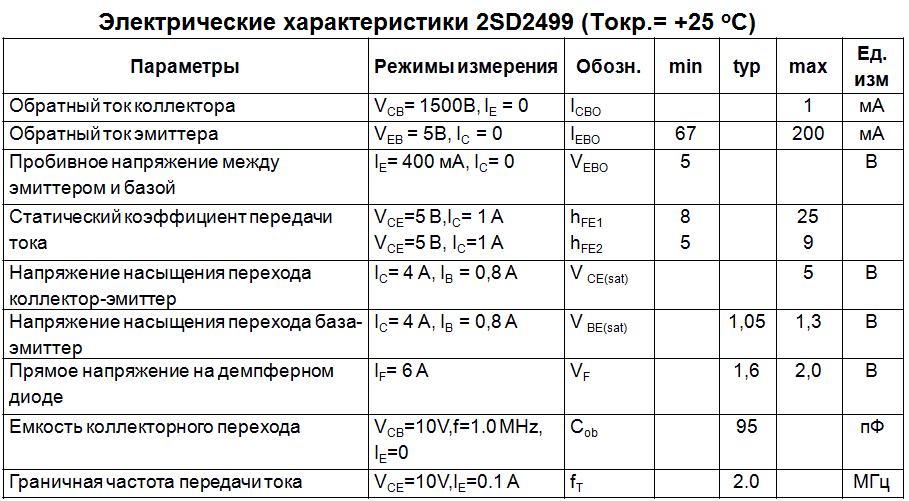 Электрические параметры 2SD2499