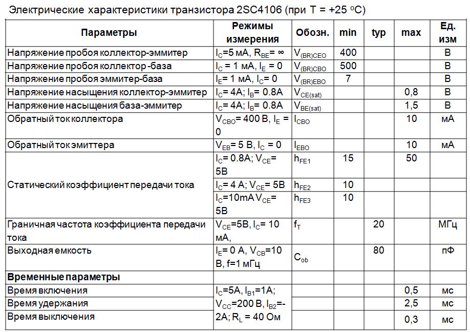 Электрические параметры транзистора C4106