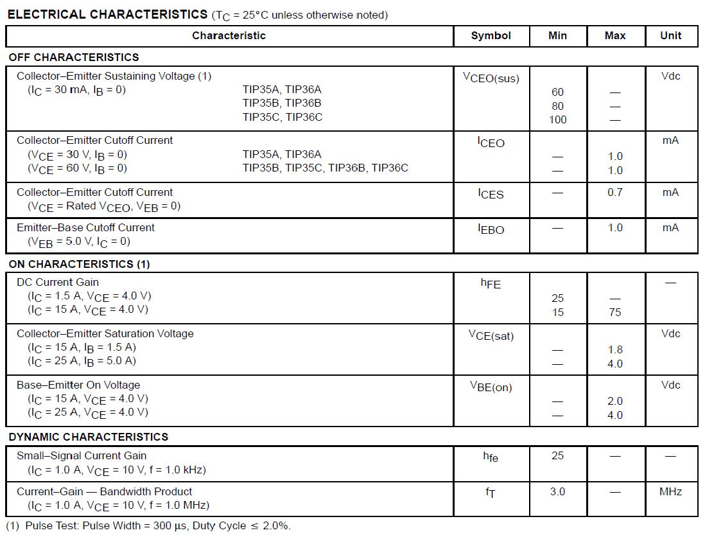 Электрические параметры tip35