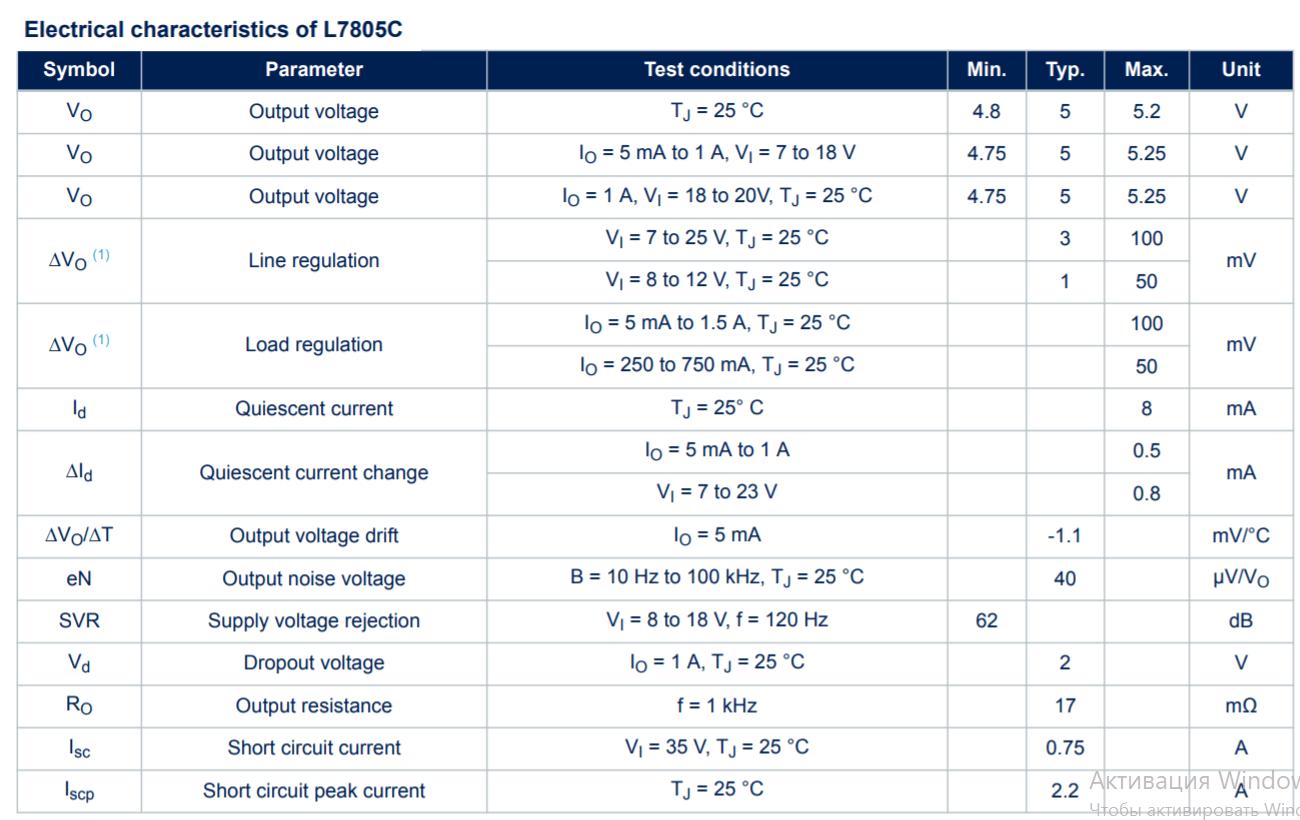 Электрические параметры l7805cv