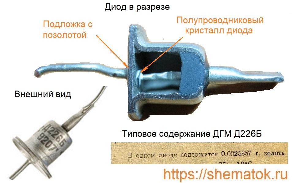 Д226Б в разрезе и внешний вид