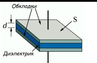 Наглядная схема из чего состоит конденсатор