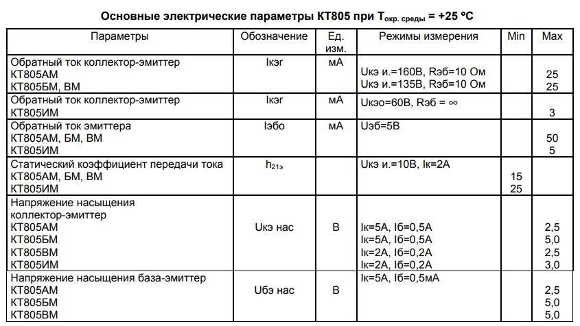 Электрические параметры КТ805