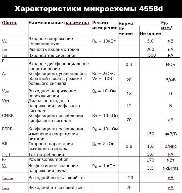 Технические параметры 4558d