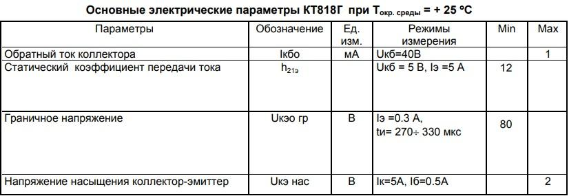 Электрические параметры КТ818Г