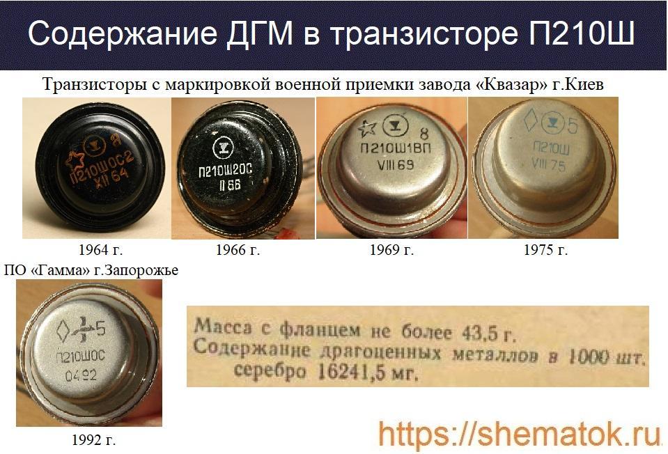 Содержание ДГМ в П210Ш