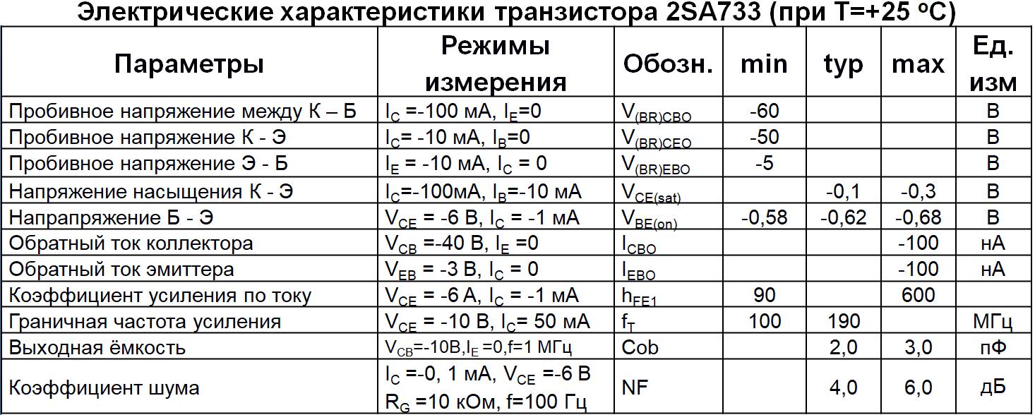 Электрические параметры 2sa733 на русском