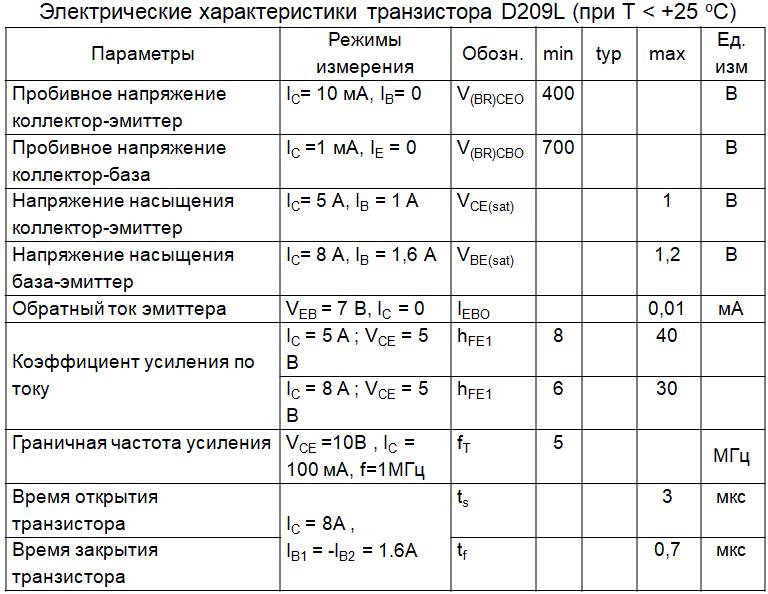 Электрические параметры D209L