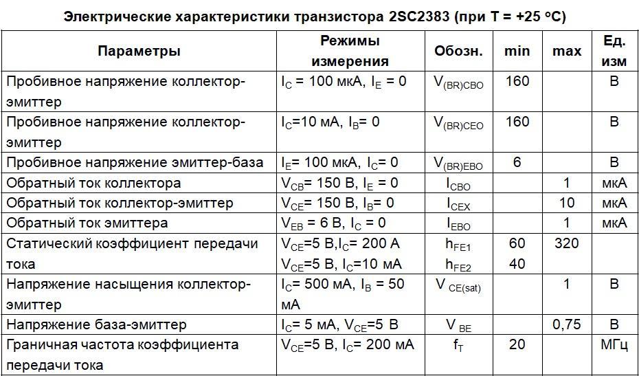 Электрические параметры 2SC2383
