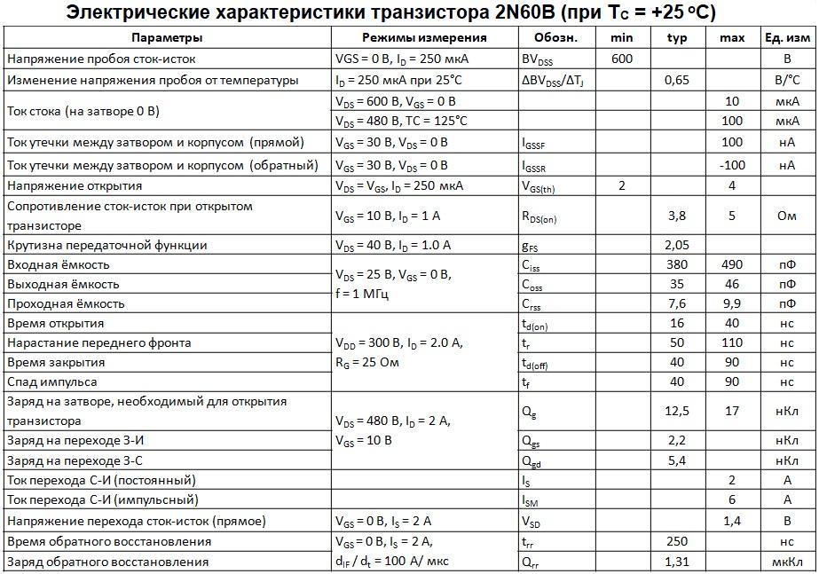 Электрические параметры 2n60b